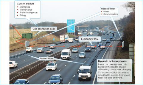 Электрическое шоссе. За рубежом будут заряжать автомобили во время движения (ВИДЕО)