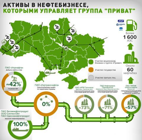 Исследование: даже если нефть станет бесплатной, бензин в Украине будет минимум по 15 грн
