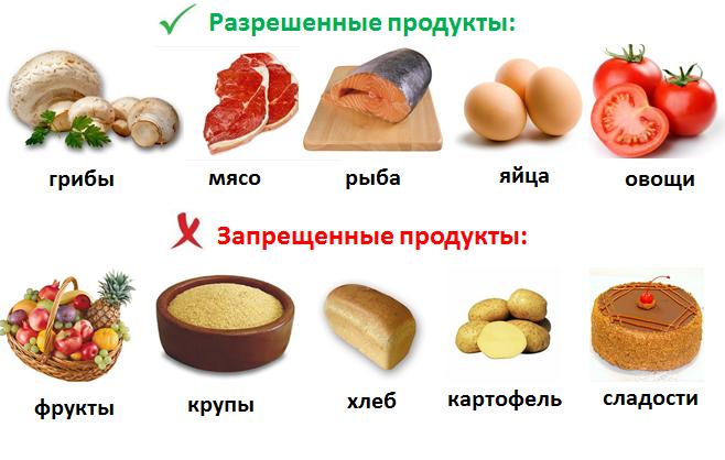Почему православным нельзя есть кровяную колбасу