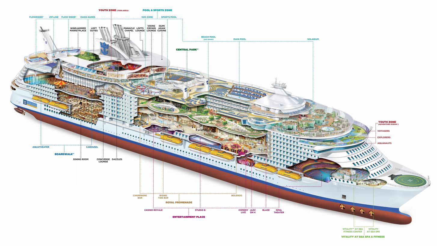 фото самый большой лайнер