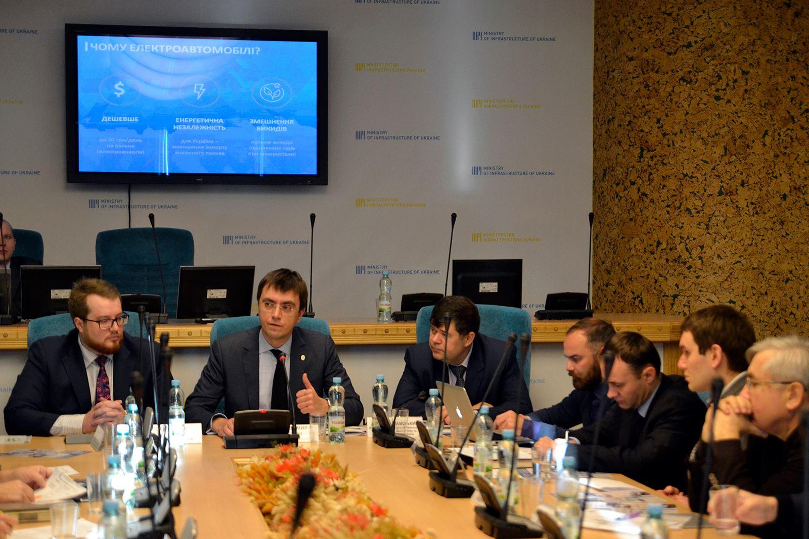 Вгосударстве Украина планируют снизить цену наэлектромобили на21,6%