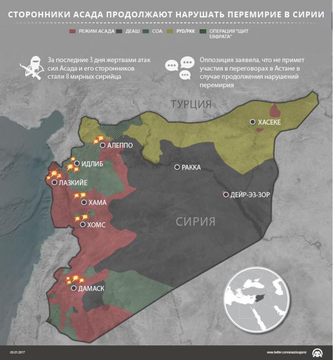 Россия хочет сбежать из Сирии, начав новую войну