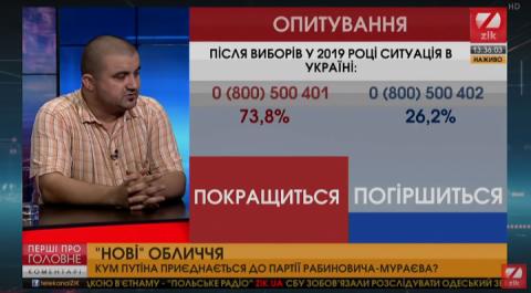 Аналитик: Основной политический ресурс Медведчука – его близость с Путиным